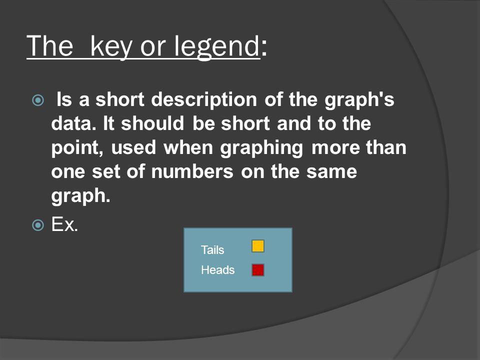 Legend Key Diagram - Smart Wiring Diagrams •