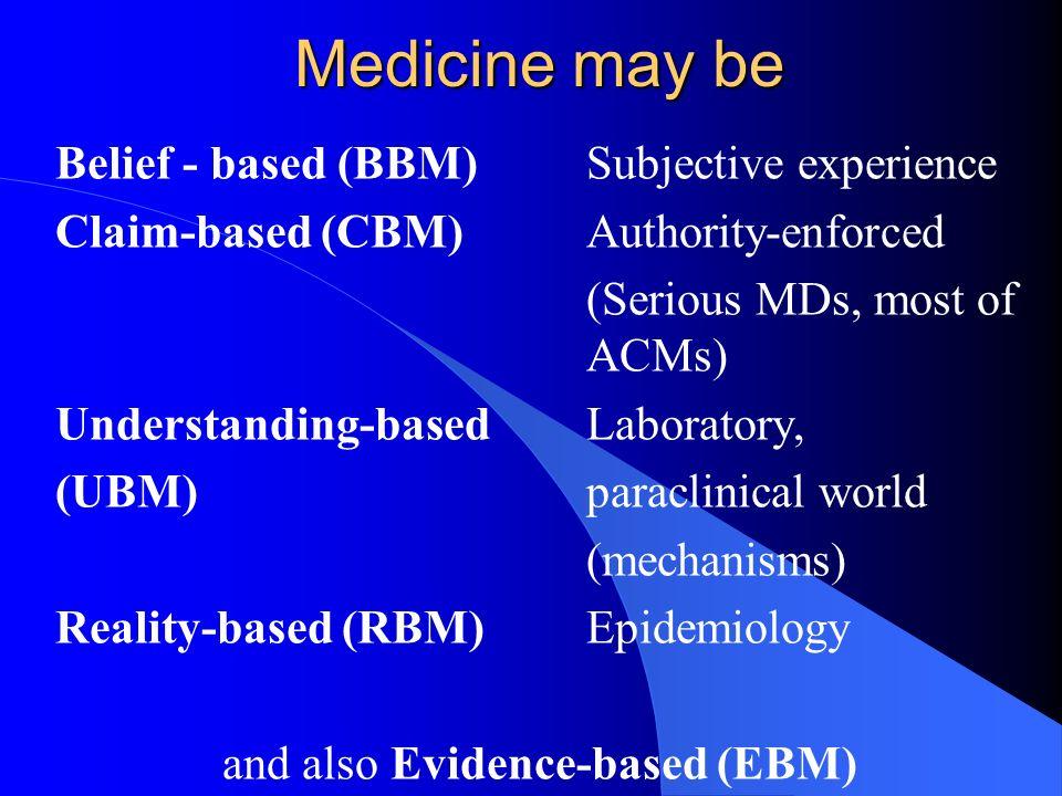bbm meaning medical