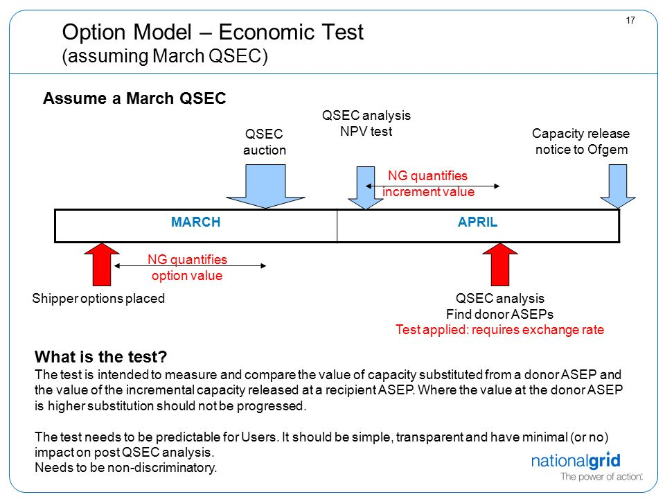 17 Option Model – Economic Test (assuming March QSEC) MARCHAPRIL Assume a March QSEC QSEC auction QSEC analysis NPV test QSEC analysis Find donor ASEPs Test applied: requires exchange rate Capacity release notice to Ofgem What is the test.