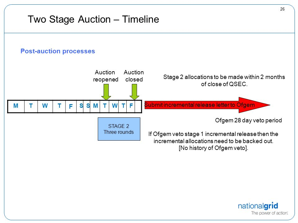 26 Two Stage Auction – Timeline MTWT F SSMTWTF Submit incremental release letter to Ofgem Stage 2 allocations to be made within 2 months of close of QSEC.