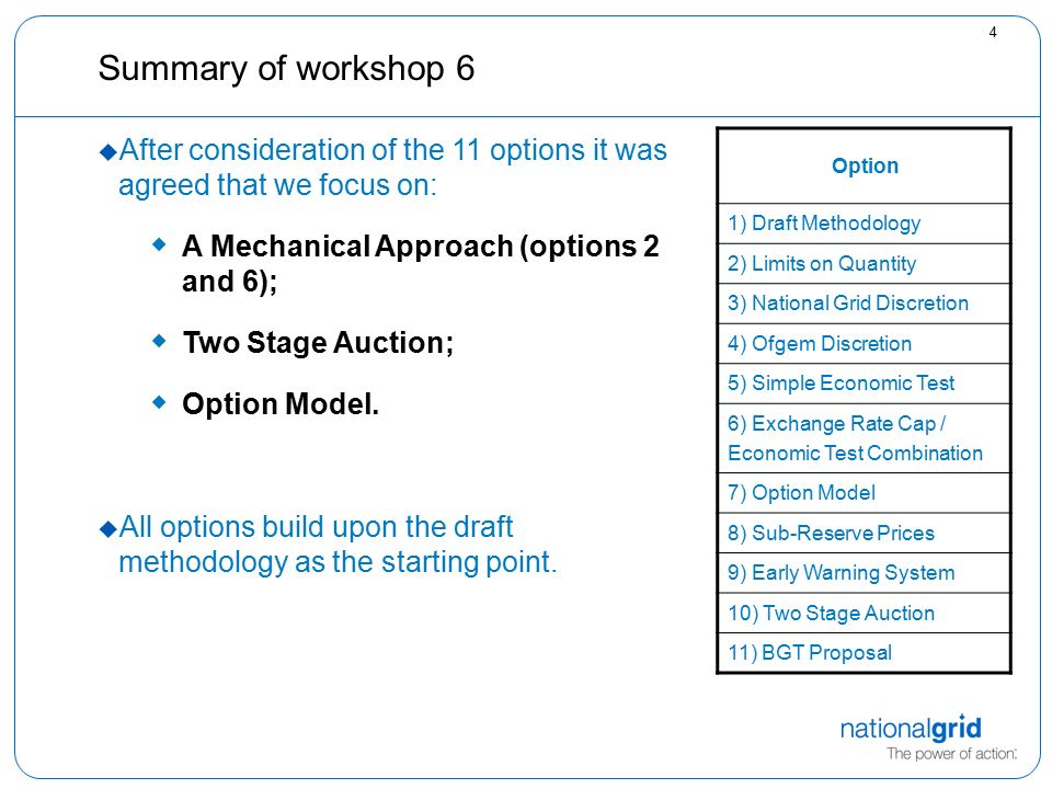 4 Summary of workshop 6 Option 1) Draft Methodology 2) Limits on Quantity 3) National Grid Discretion 4) Ofgem Discretion 5) Simple Economic Test 6) Exchange Rate Cap / Economic Test Combination 7) Option Model 8) Sub-Reserve Prices 9) Early Warning System 10) Two Stage Auction 11) BGT Proposal  After consideration of the 11 options it was agreed that we focus on:  A Mechanical Approach (options 2 and 6);  Two Stage Auction;  Option Model.