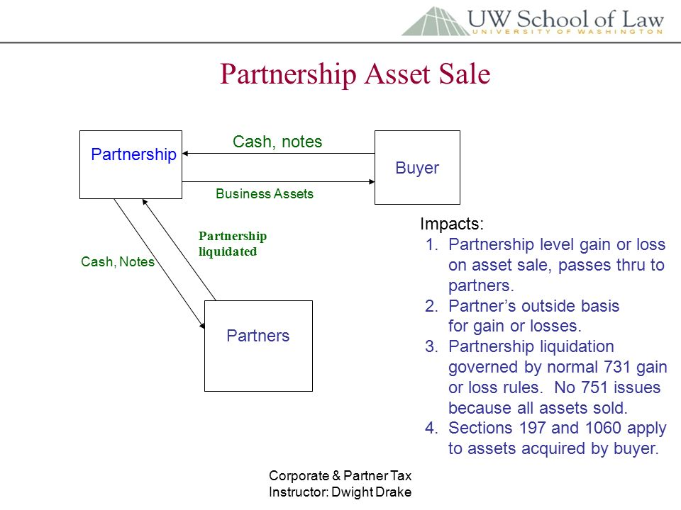 Liquidating business assets sold
