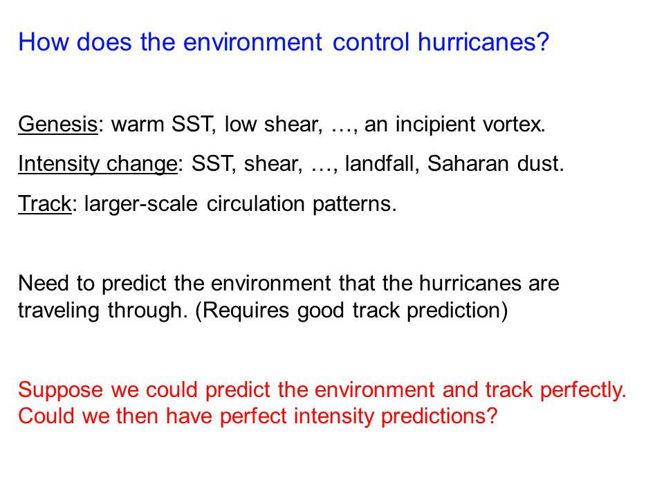Severe Weather: Hurricanes Jim Kossin Cooperative Institute