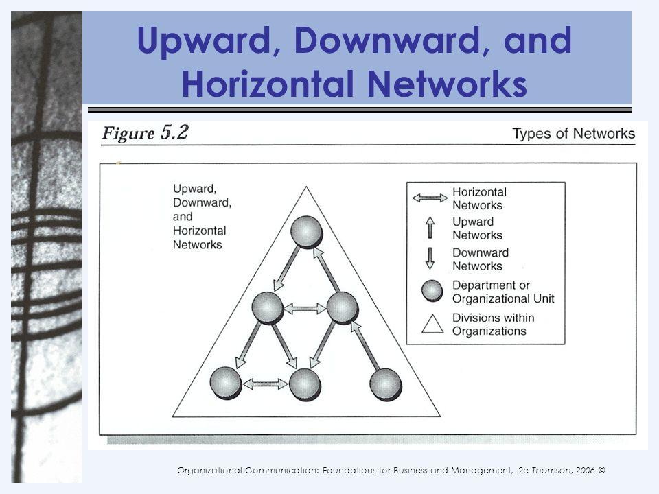 upward downward and horizontal communication