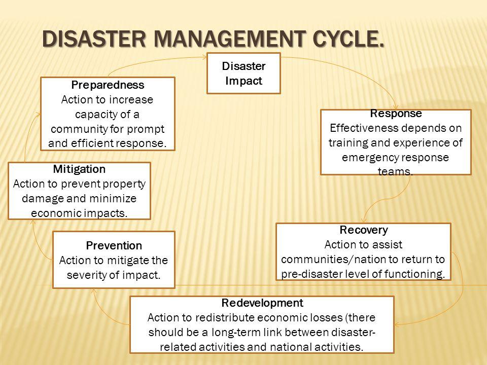Emergency preparedness ppt
