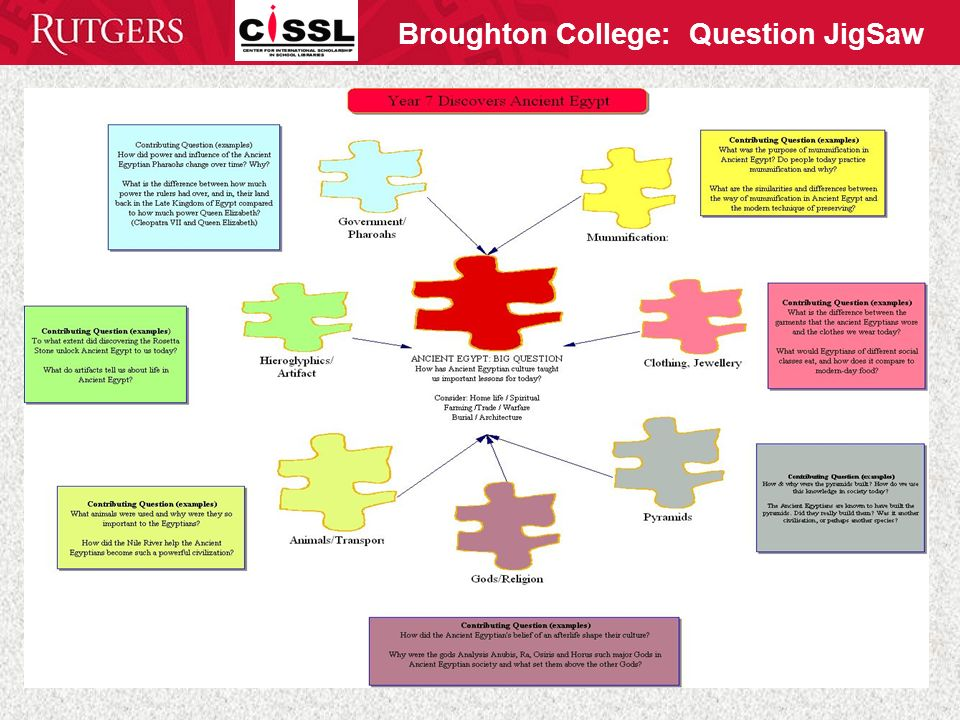 Broughton College: Question JigSaw