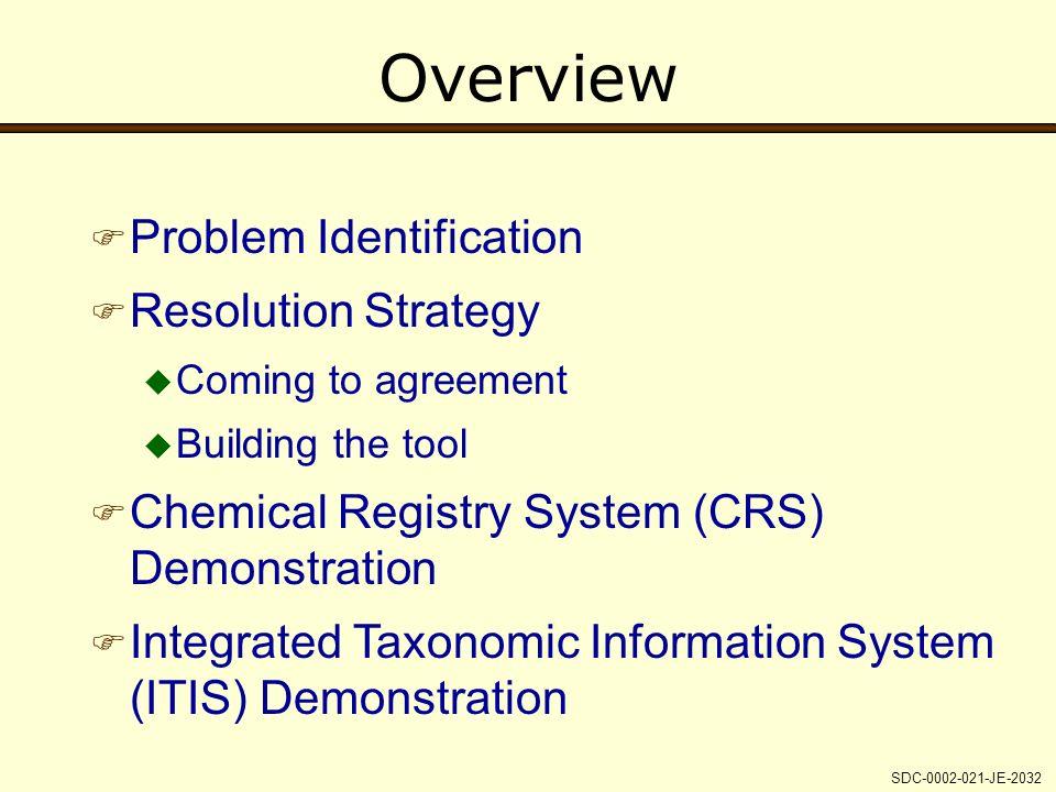 Marian Cody Us Epa January 18 2000 Open Forum On Metadata
