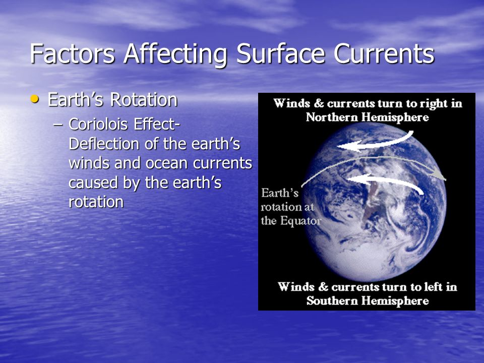 Factors Affecting Surface Currents Earth's Rotation Earth's Rotation –Coriolois Effect- Deflection of the earth's winds and ocean currents caused by the earth's rotation