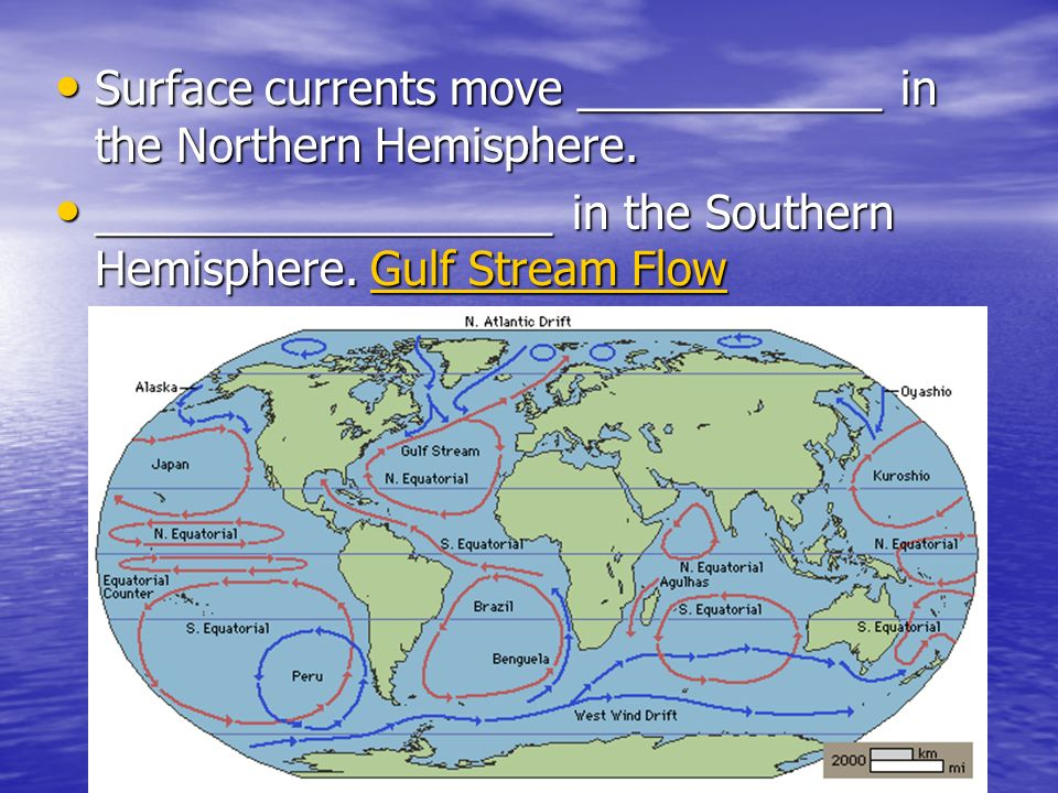 Surface currents move ____________ in the Northern Hemisphere.
