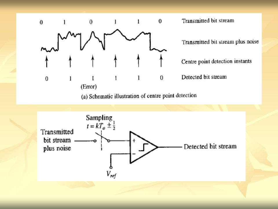 Baseband Data Transmission & Digital Modulation Techniques