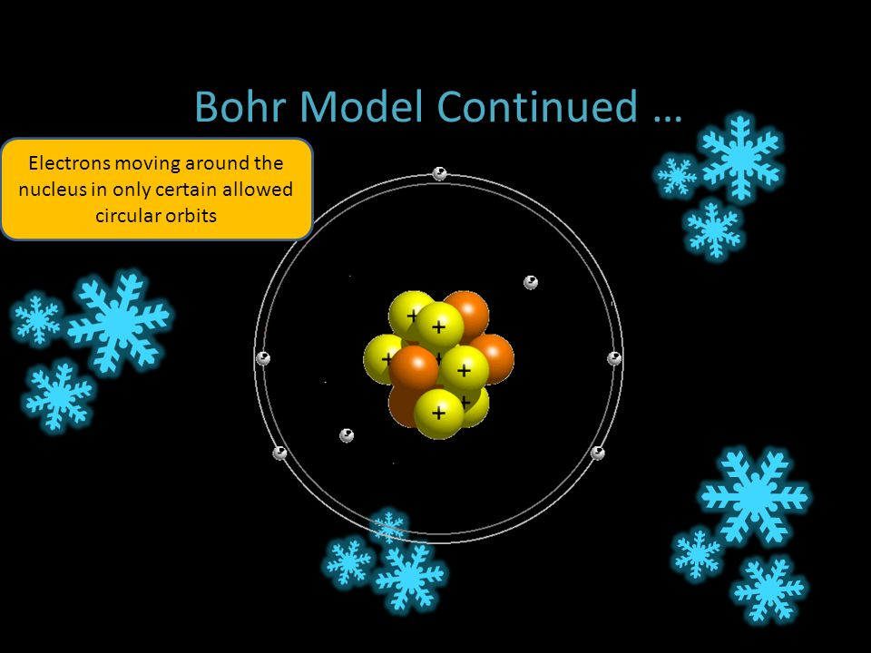 Bohr Model Continued … Electrons moving around the nucleus in only certain allowed circular orbits