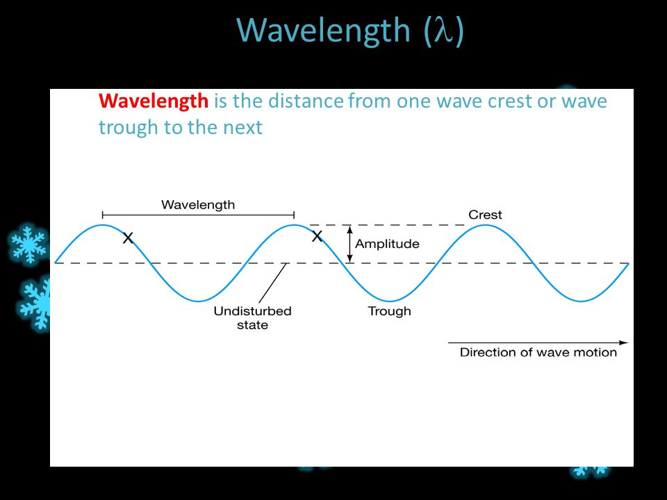 Wavelength ( ) Wavelength is the distance from one wave crest or wave trough to the next