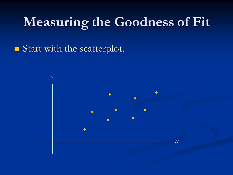 Measuring the Goodness of Fit Start with the scatterplot. Start with the scatterplot. x y