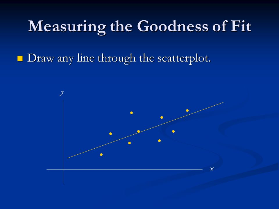 Measuring the Goodness of Fit Draw any line through the scatterplot.