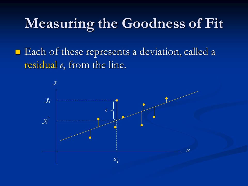 Measuring the Goodness of Fit Each of these represents a deviation, called a residual e, from the line.