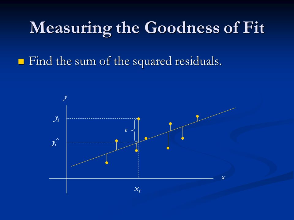 Measuring the Goodness of Fit Find the sum of the squared residuals.