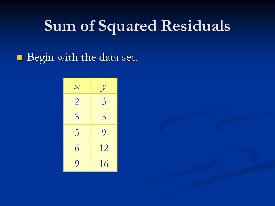 Sum of Squared Residuals Begin with the data set. Begin with the data set. xy