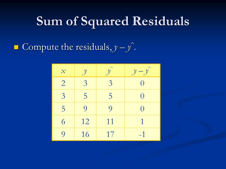 Sum of Squared Residuals Compute the residuals, y – y ^.