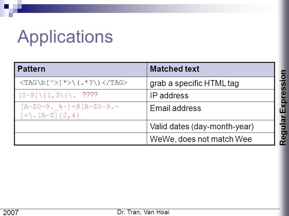 Regular expression match ip address python