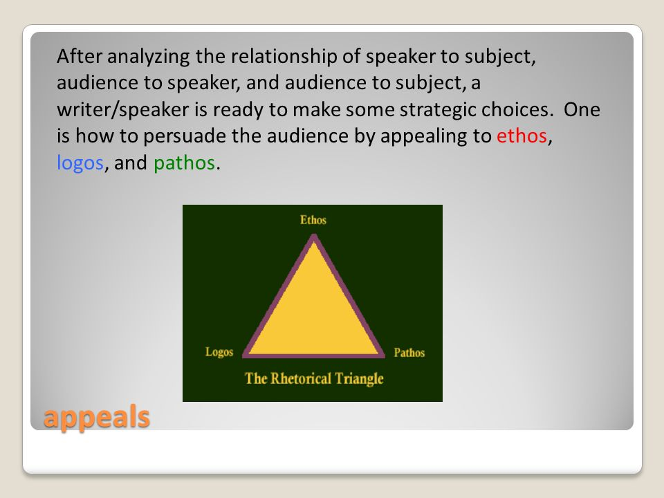 appeals After analyzing the relationship of speaker to subject, audience to speaker, and audience to subject, a writer/speaker is ready to make some strategic choices.