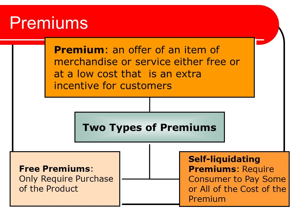 Self liquidating offer definition legal terms