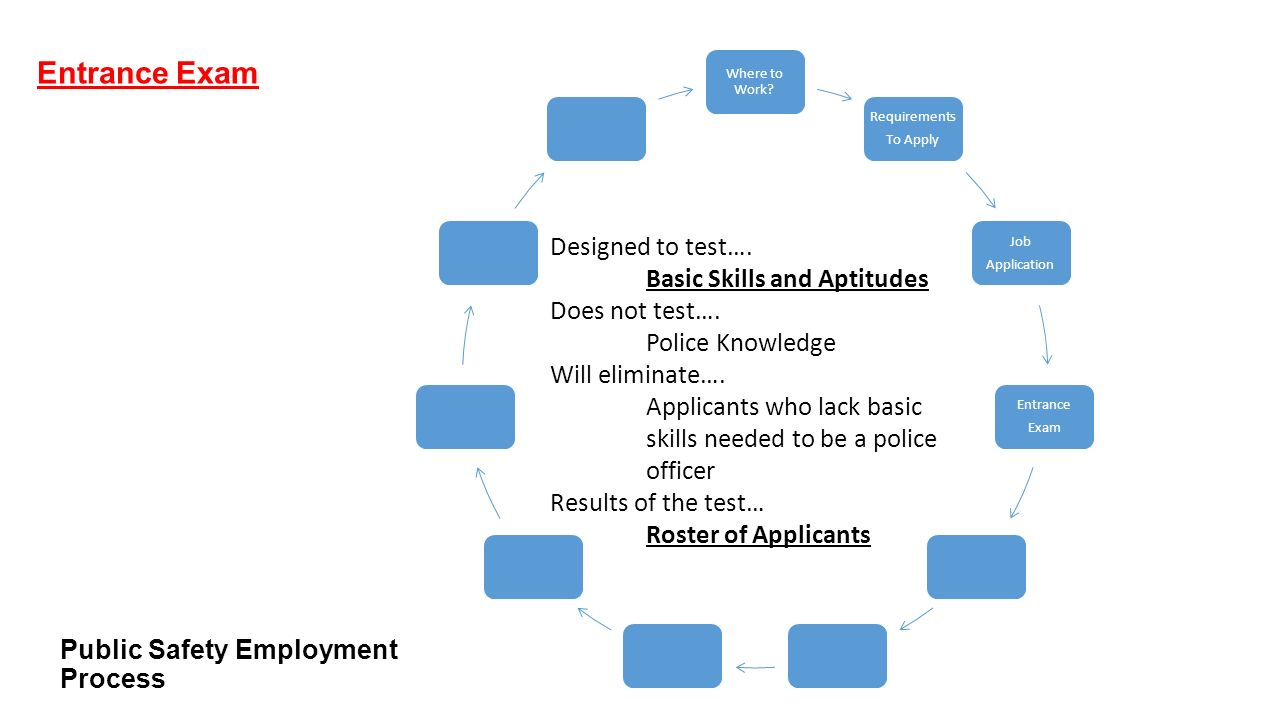 Public Safety Employmen t Process  Where To Work? Where to Work? You