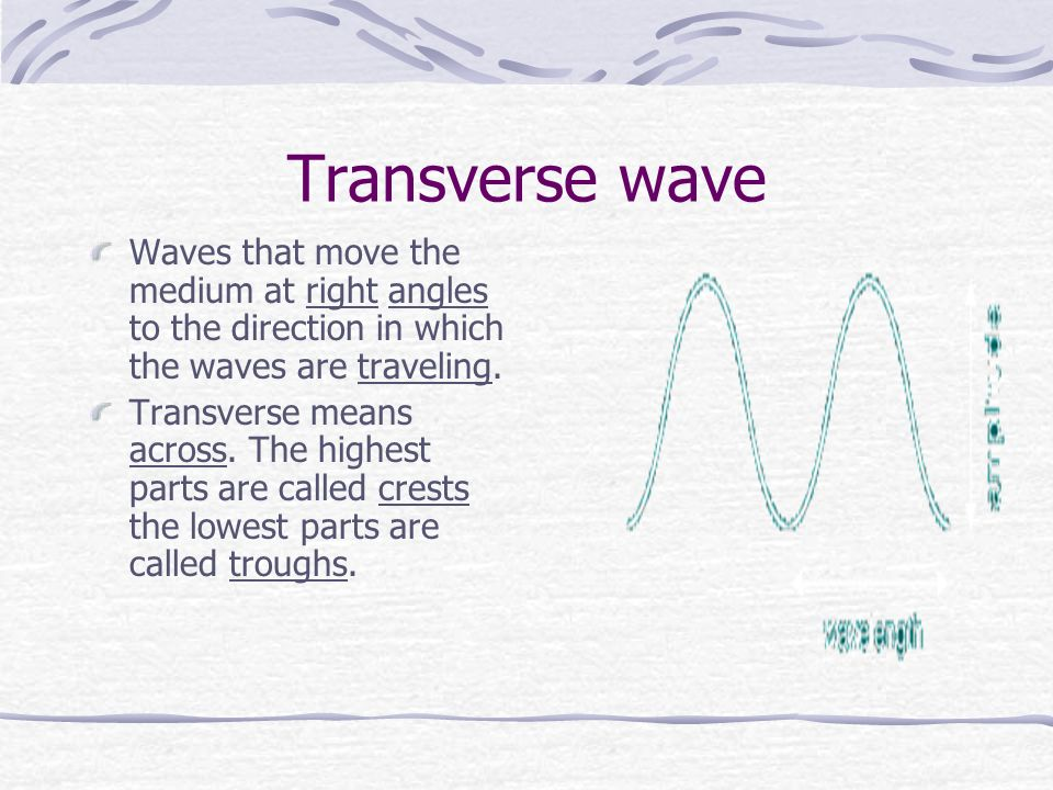 Transverse wave Waves that move the medium at right angles to the direction in which the waves are traveling.