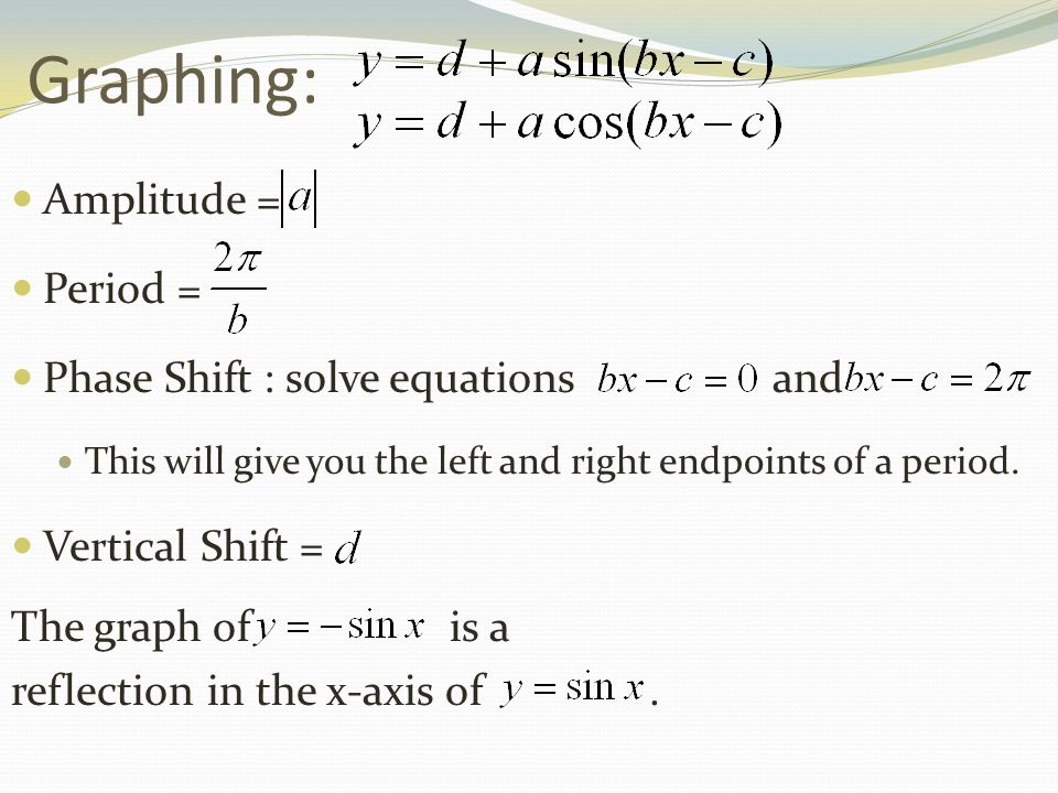 141 142 Pc 45 46 Graphing Trig Functions Hw P912 3 5