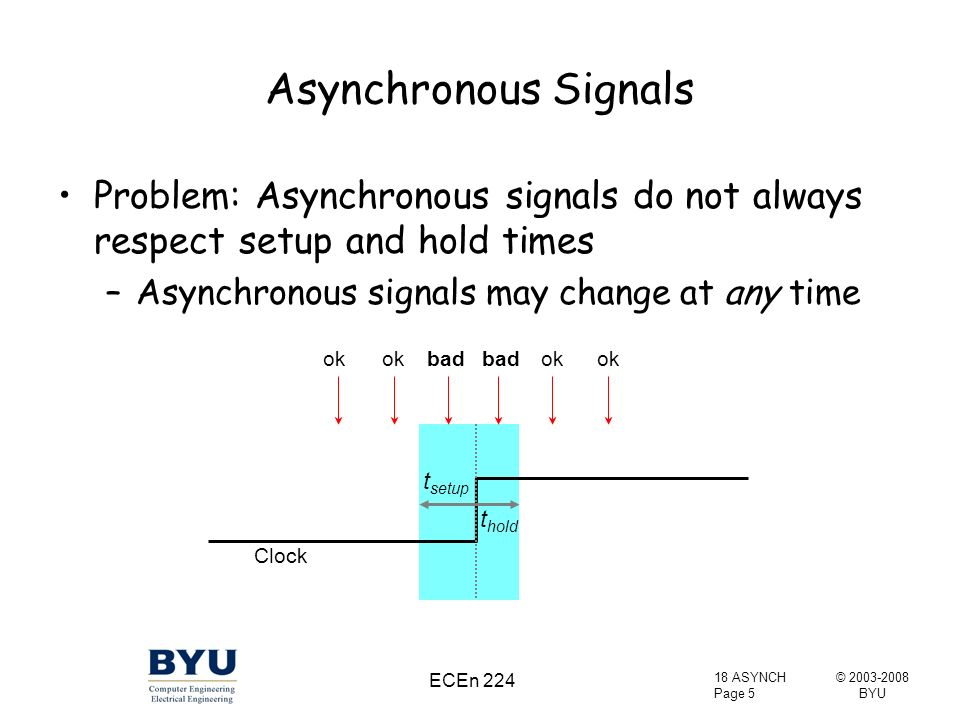 Byu 18 Asynch Page 1 Ecen 224 Handling Asynchronous Inputs Ppt