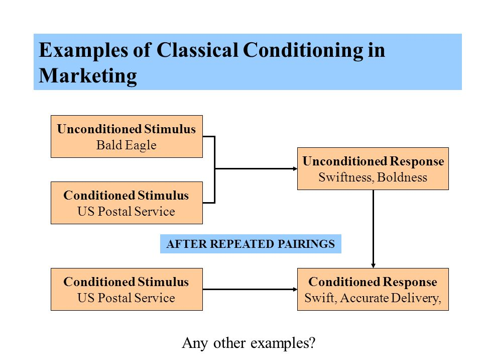 classical conditioning marketing examples