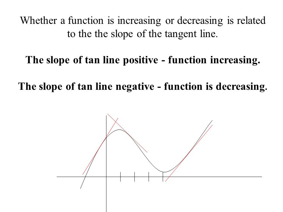 tangent line to a function A tangent line is a straight line that touches a function at only one point (see above) the tangent line represents the instantaneous rate of change of the function at that one point.