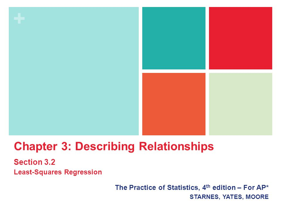 + The Practice of Statistics, 4 th edition – For AP* STARNES, YATES, MOORE Chapter 3: Describing Relationships Section 3.2 Least-Squares Regression