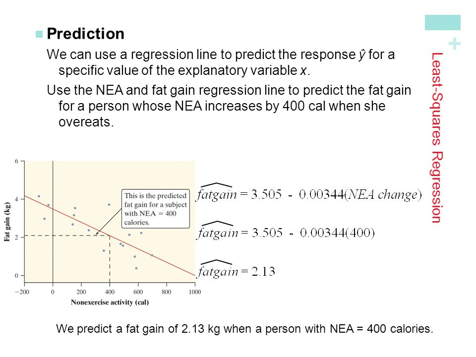 + Least-Squares Regression PredictionWe can use a regression line to predict the response ŷ for a specific value of the explanatory variable x.
