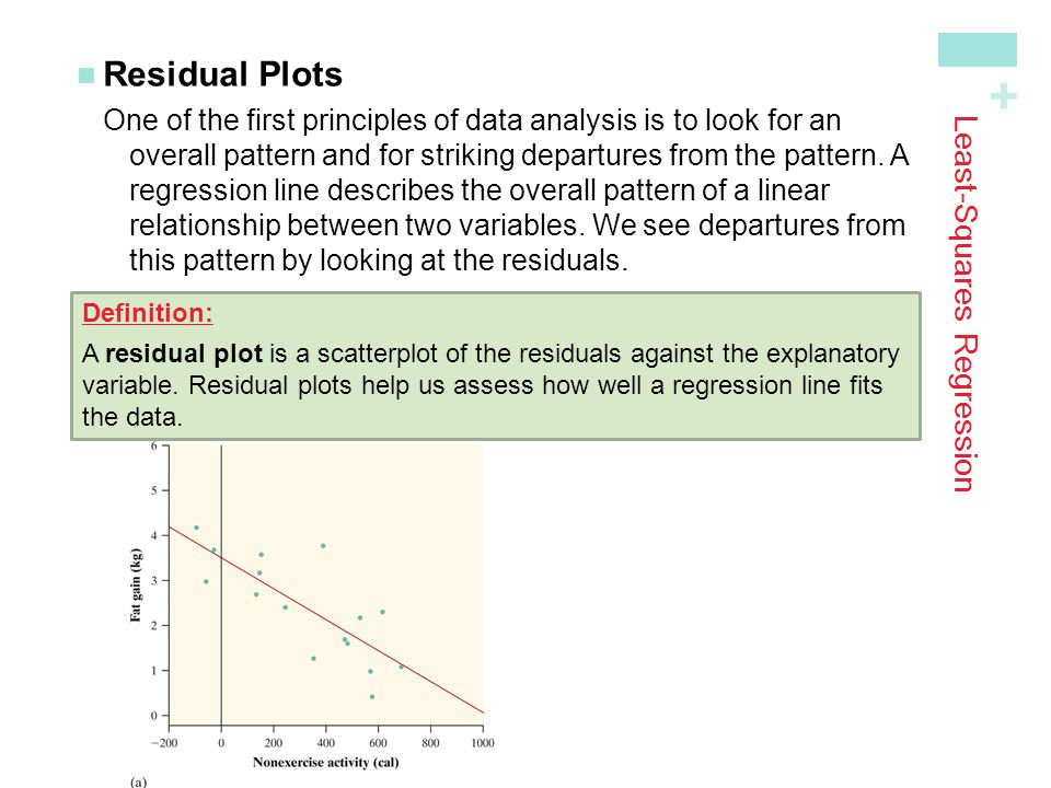 + Least-Squares Regression Residual PlotsOne of the first principles of data analysis is to look for an overall pattern and for striking departures from the pattern.