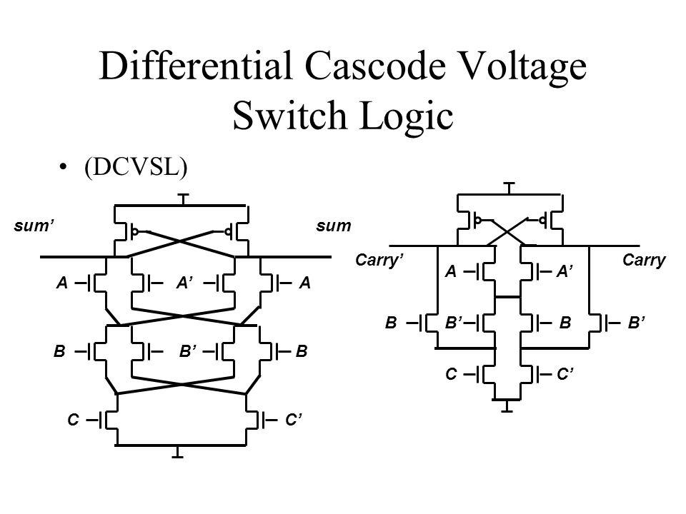 cascode voltage switch logic