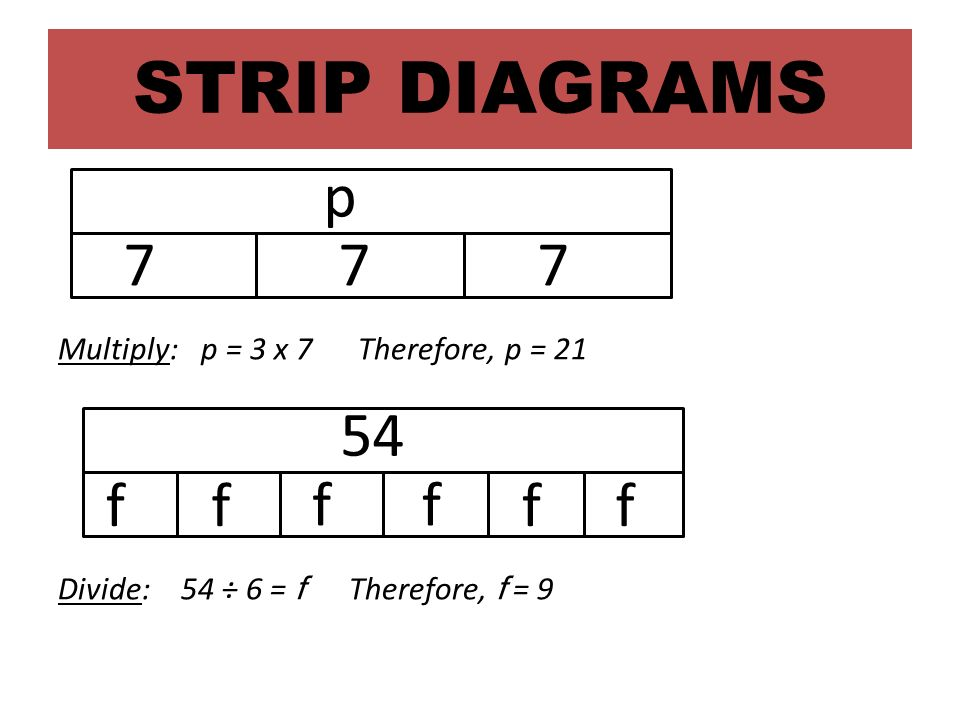 slide_3 strip diagrams can give a quick visual for adding, subtracting
