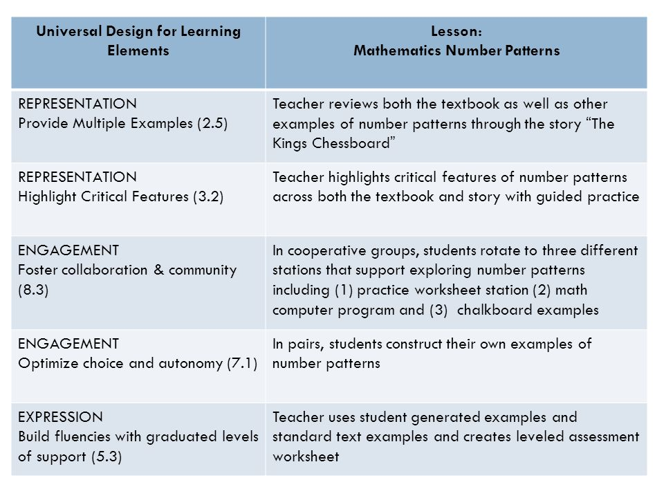 UNIVERSAL DESIGN FOR LEARNING & Appropriate Accommodations ...