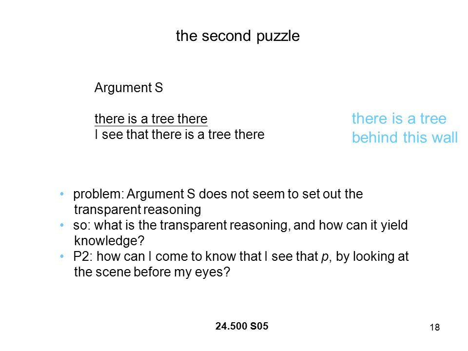 18 24.500 S05 the second puzzle Argument S there is a tree there I see that there is a tree there there is a tree behind this wall problem: Argument S does not seem to set out the transparent reasoning so: what is the transparent reasoning, and how can it yield knowledge.