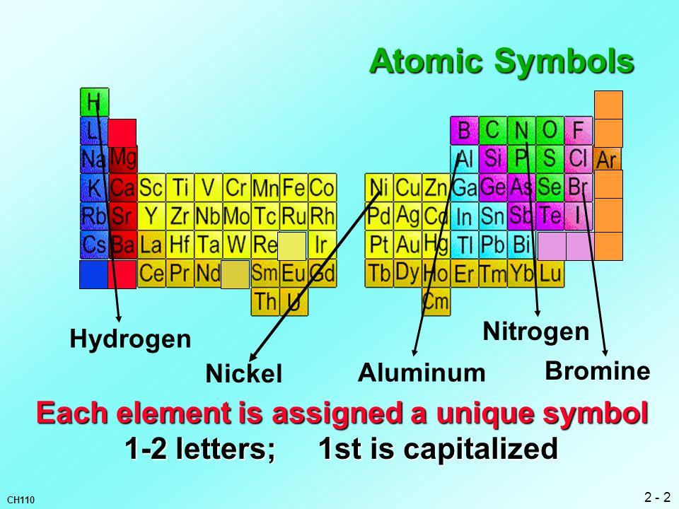 2 1 Ch110 Chapter 4 Atoms Elements Elements Symbols The
