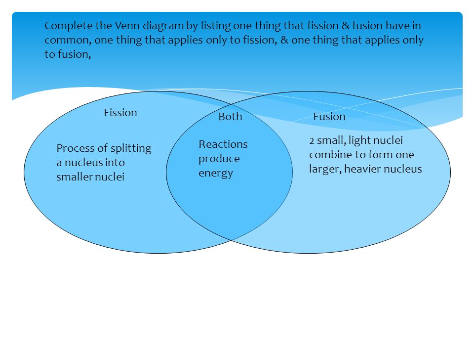 Circle Fusion Vs Fission Diagram - DIY Enthusiasts Wiring Diagrams •