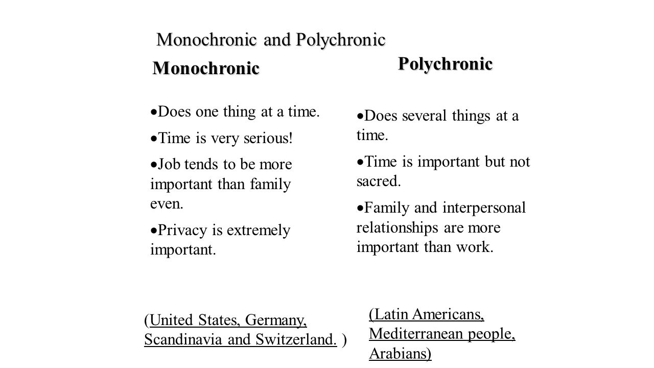 Chronemics Monochronic And Polychronic Time Table 3 classifies countries as either monochronic or polychronic and summarizes the characteristics of these two types of cultures. chronemics monochronic and polychronic time