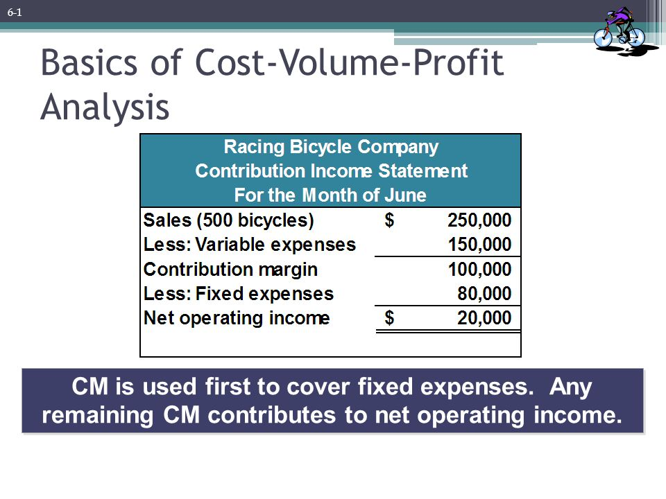 basics of cost volume profit analysis cm is used first to cover