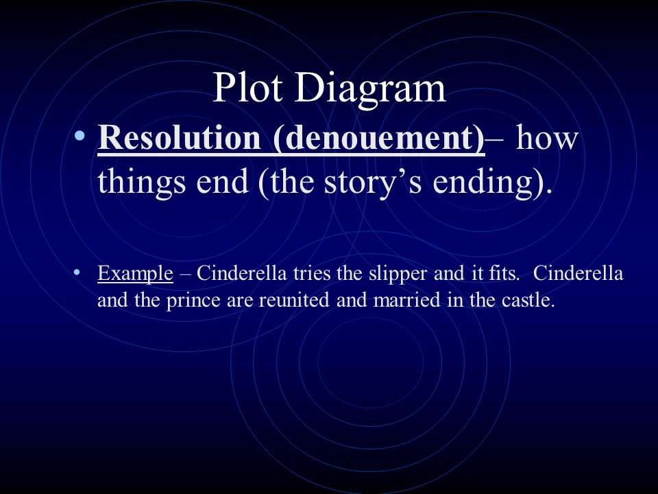 Plot Diagram Falling Action – The characters begin/continue to solve the problem.