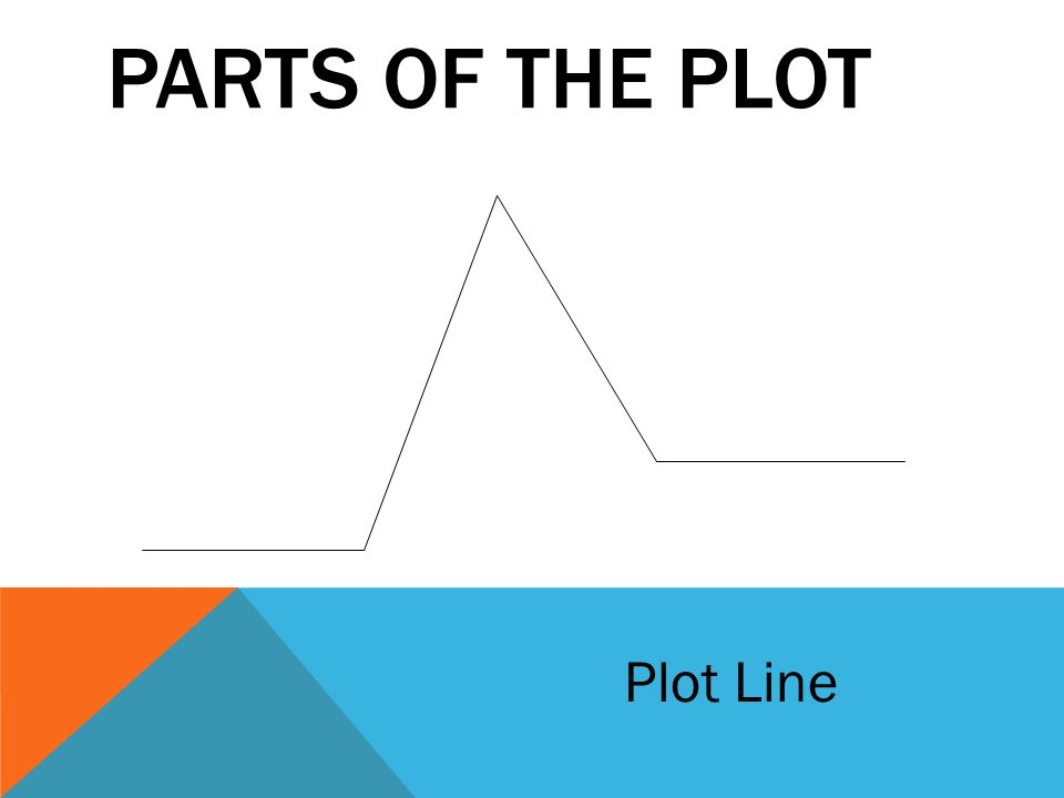 PLOT = THE FRAMEWORK OF A STORY Plot is the arrangement of related events that makes the story hang together.