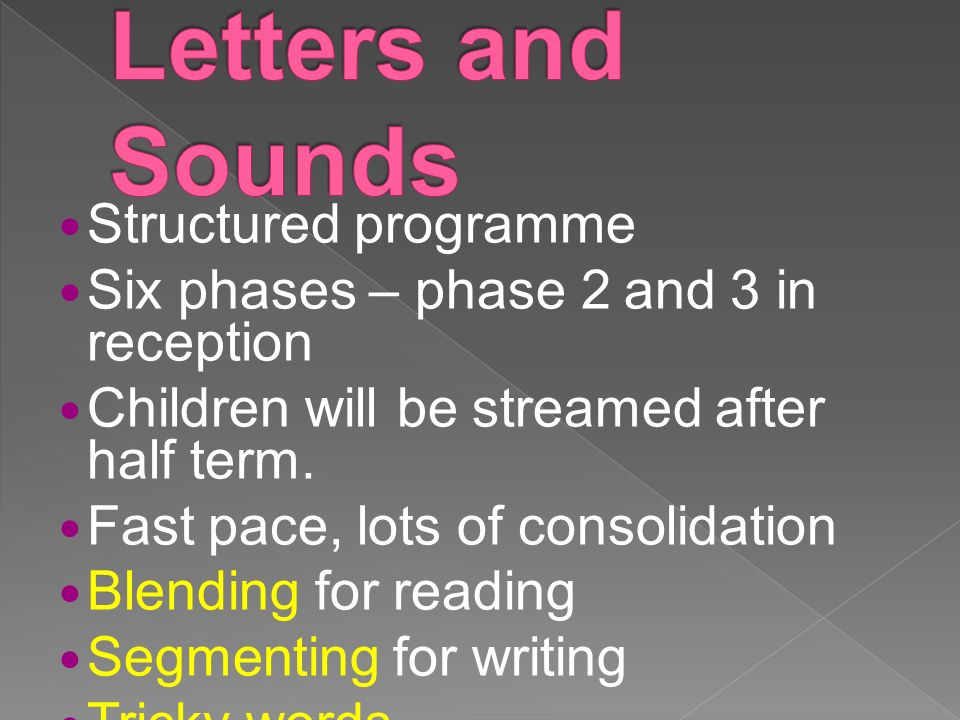 Structured programme Six phases – phase 2 and 3 in reception Children will be streamed after half term.