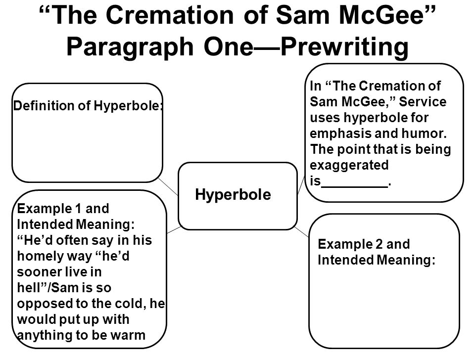 the cremation of sam mcgee meaning