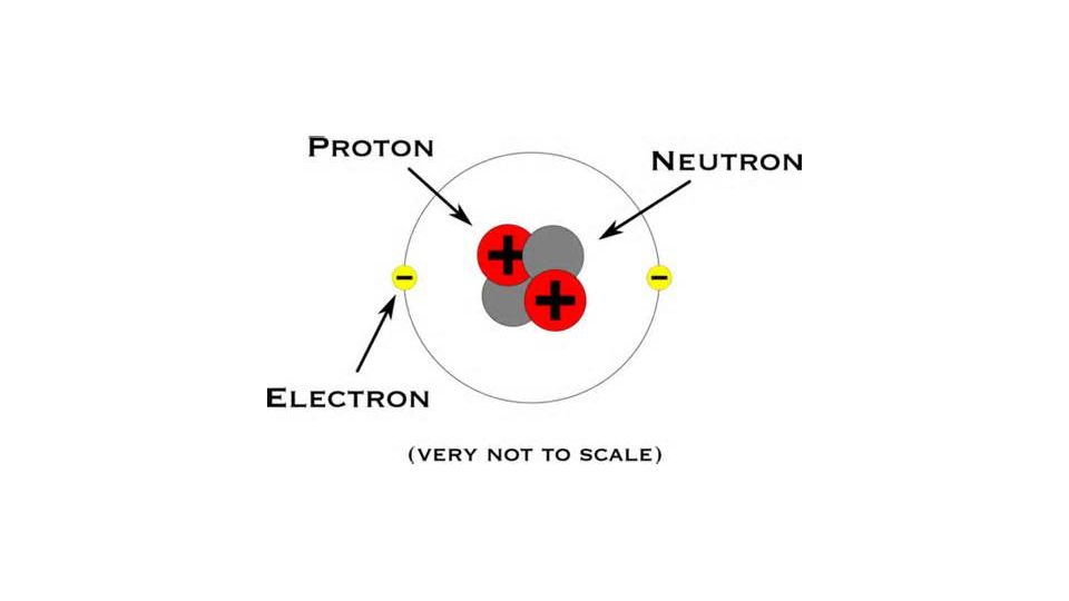 Periodic table atomic number definition etc warm up in your 5 atoms adams continued urtaz Images