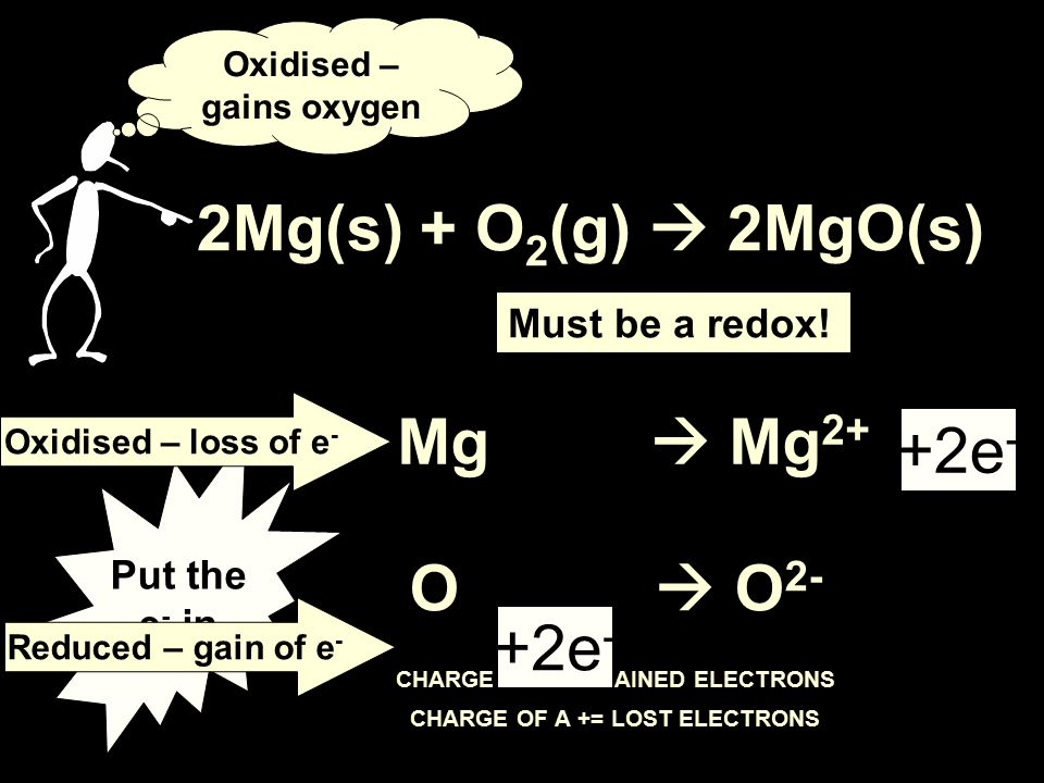 Redox Reactions Oxidation Reduction Oxidation And Reduction