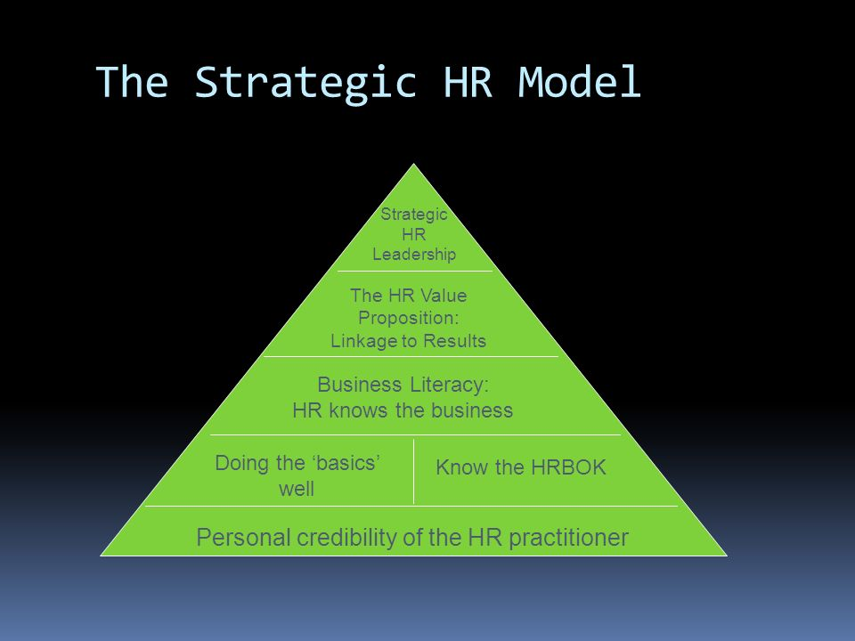 the value of human resources for companies 10 best human resources business practices as organizations refocus on growth after some difficult years, hr services are once again being scrutinized for the value.