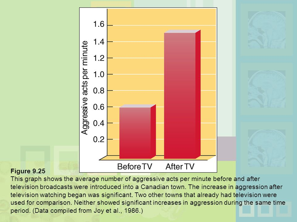 television violence effects on society
